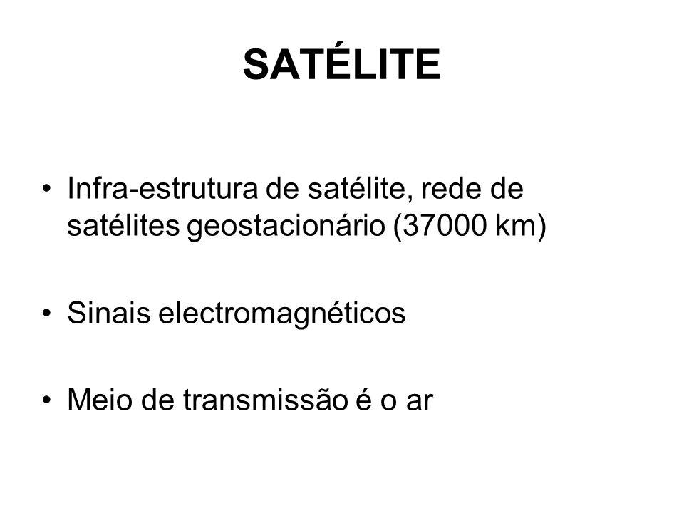 SATÉLITE Infra-estrutura de satélite, rede de satélites geostacionário (37000 km) Sinais electromagnéticos Meio de transmissão é o ar