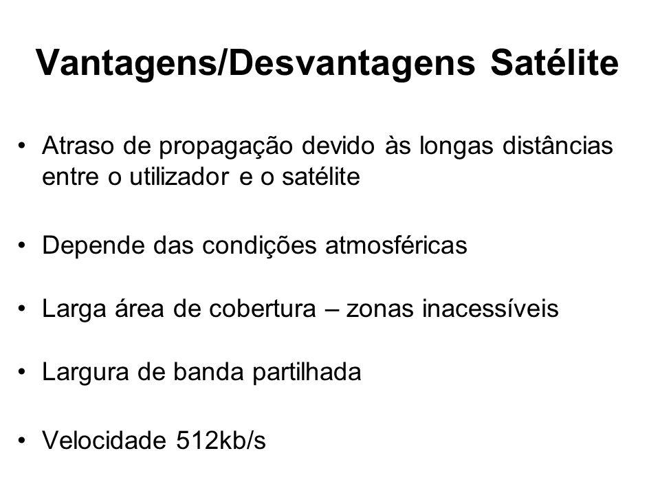 Vantagens/Desvantagens Satélite Atraso de propagação devido às longas distâncias entre o utilizador e o satélite Depende das condições atmosféricas La