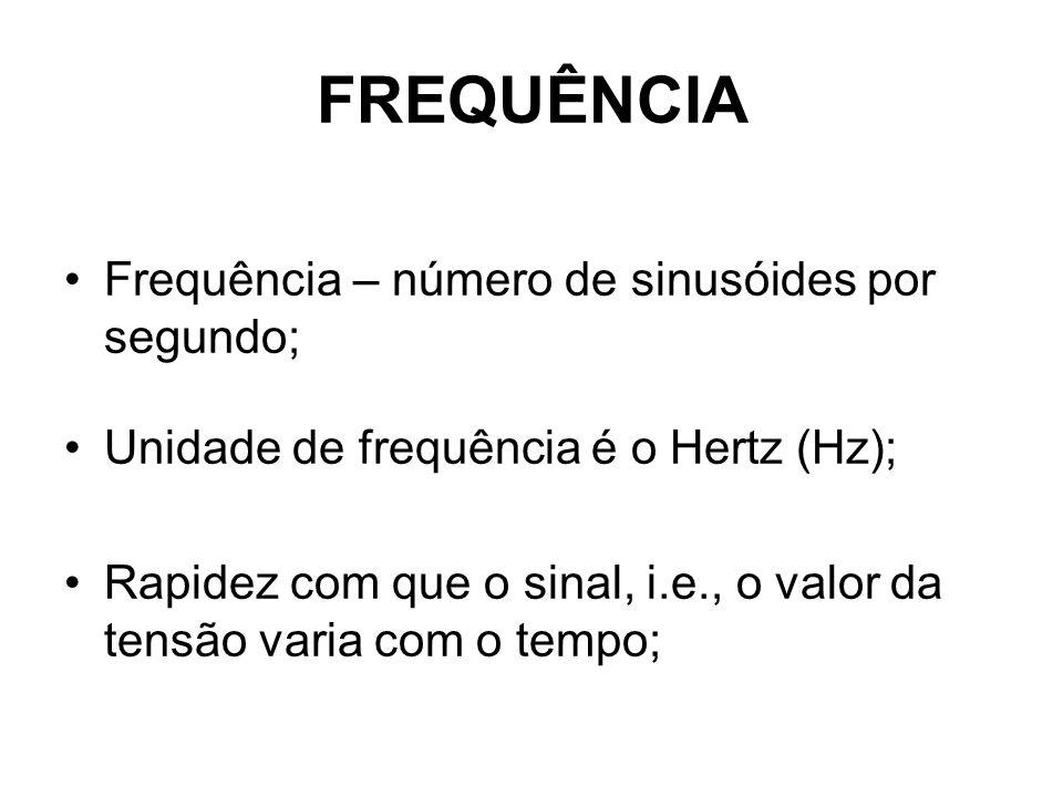 FREQUÊNCIA Frequência – número de sinusóides por segundo; Unidade de frequência é o Hertz (Hz); Rapidez com que o sinal, i.e., o valor da tensão varia