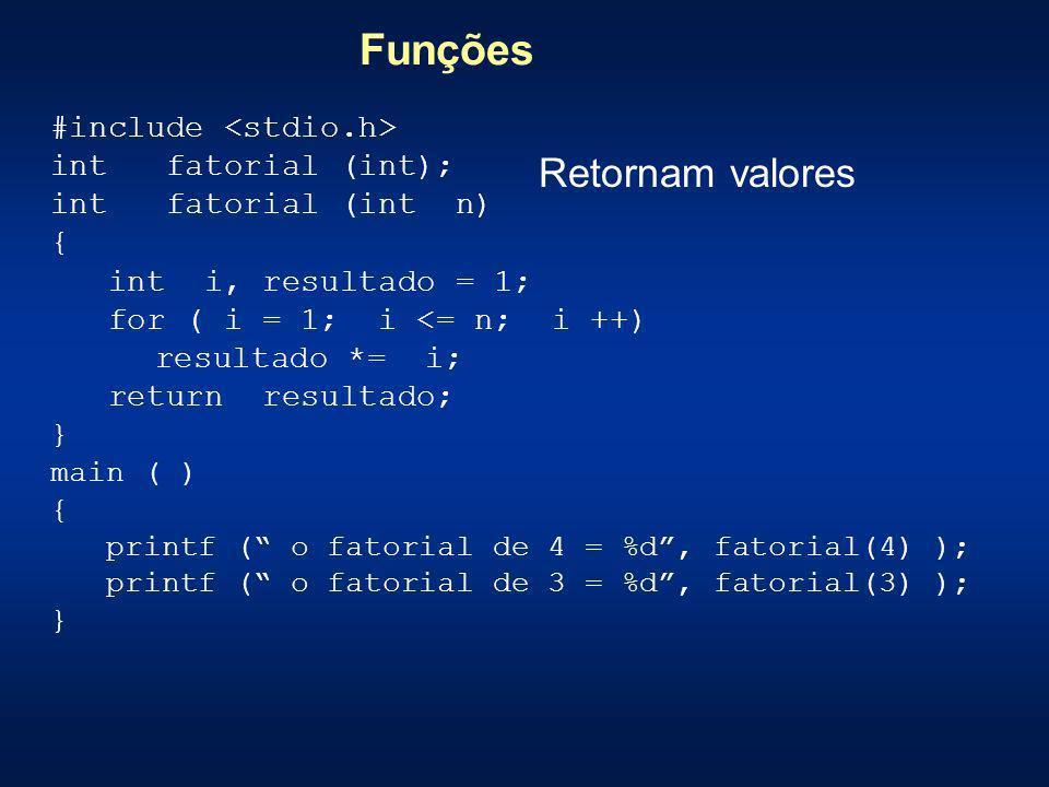 Funções Retornam valores #include int fatorial (int); int fatorial (int n) { int i, resultado = 1; for ( i = 1; i <= n; i ++) resultado *= i; return r