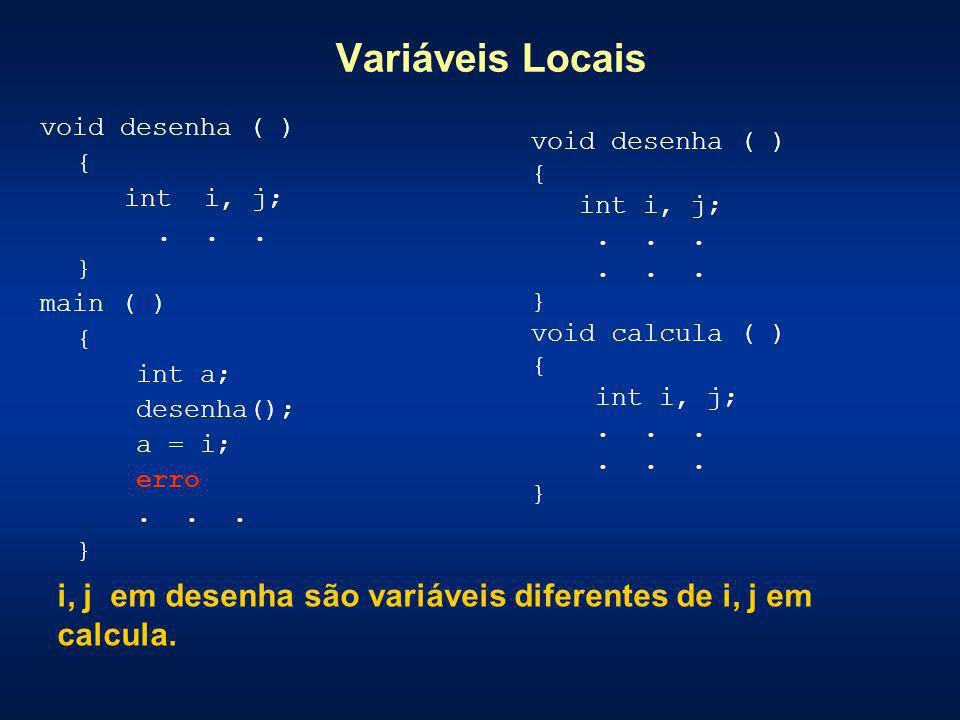 Variáveis Locais void desenha ( ) { int i, j;... } main ( ) { int a; desenha(); a = i; erro... } void desenha ( ) { int i, j;... } void calcula ( ) {