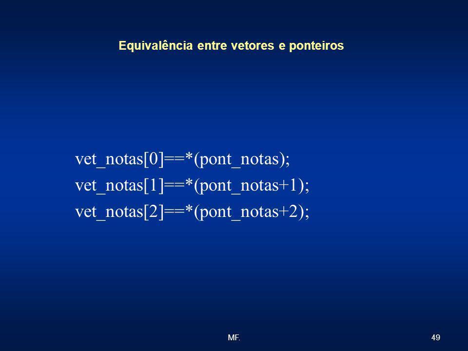 49MF. Equivalência entre vetores e ponteiros vet_notas[0]==*(pont_notas); vet_notas[1]==*(pont_notas+1); vet_notas[2]==*(pont_notas+2);