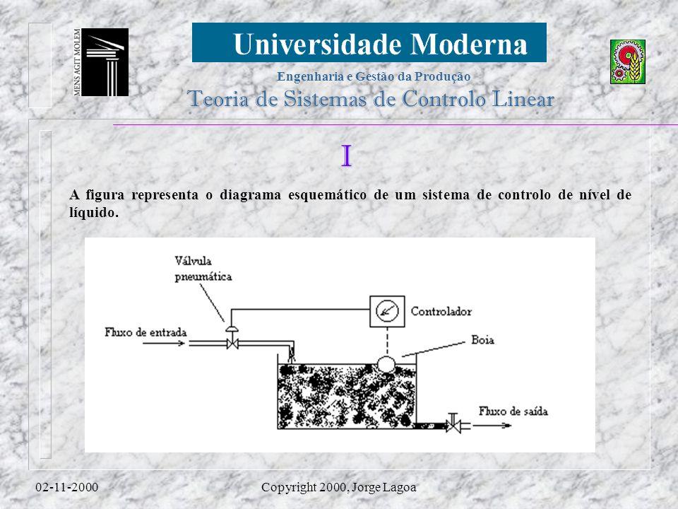 Engenharia e Gestão da Produção Teoria de Sistemas de Controlo Linear 02-11-2000Copyright 2000, Jorge Lagoa I A figura representa o diagrama esquemático de um sistema de controlo de nível de líquido.