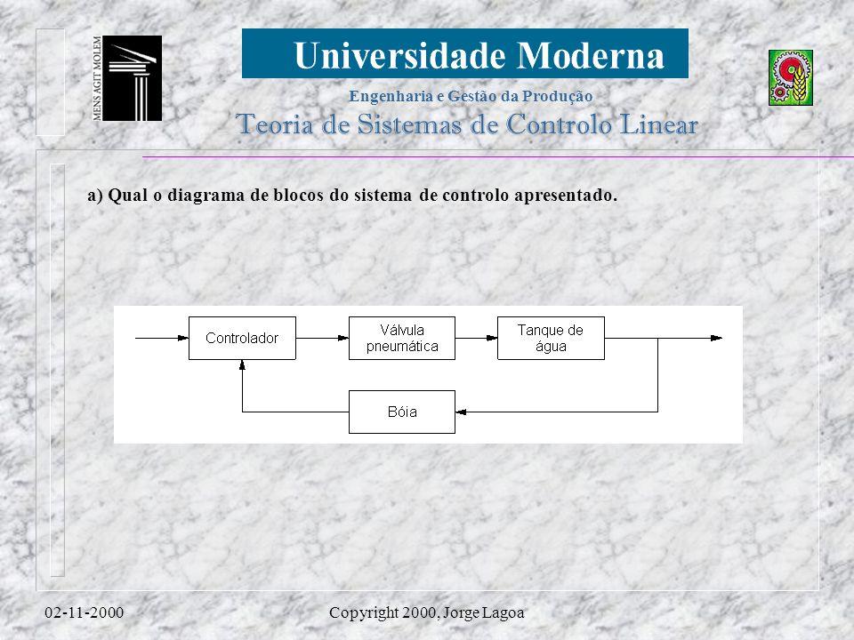 Engenharia e Gestão da Produção Teoria de Sistemas de Controlo Linear 02-11-2000Copyright 2000, Jorge Lagoa a) Qual o diagrama de blocos do sistema de controlo apresentado.