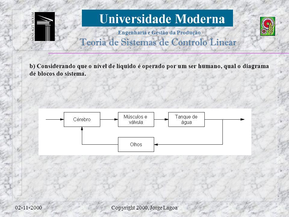 Engenharia e Gestão da Produção Teoria de Sistemas de Controlo Linear 02-11-2000Copyright 2000, Jorge Lagoa b) Considerando que o nível de líquido é operado por um ser humano, qual o diagrama de blocos do sistema.