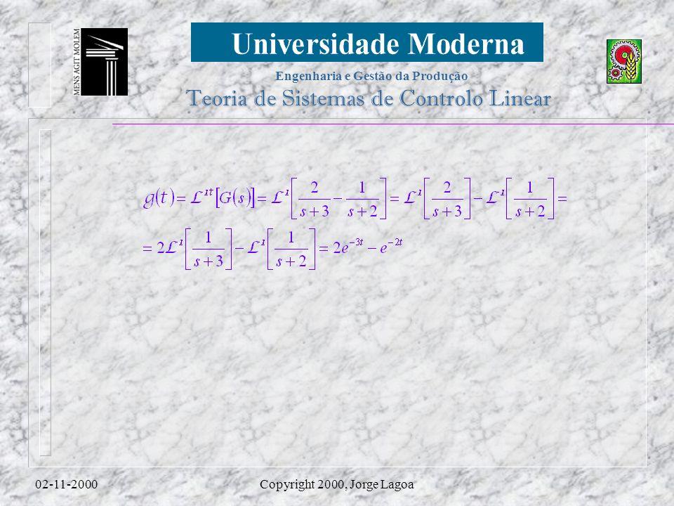 Engenharia e Gestão da Produção Teoria de Sistemas de Controlo Linear 02-11-2000Copyright 2000, Jorge Lagoa