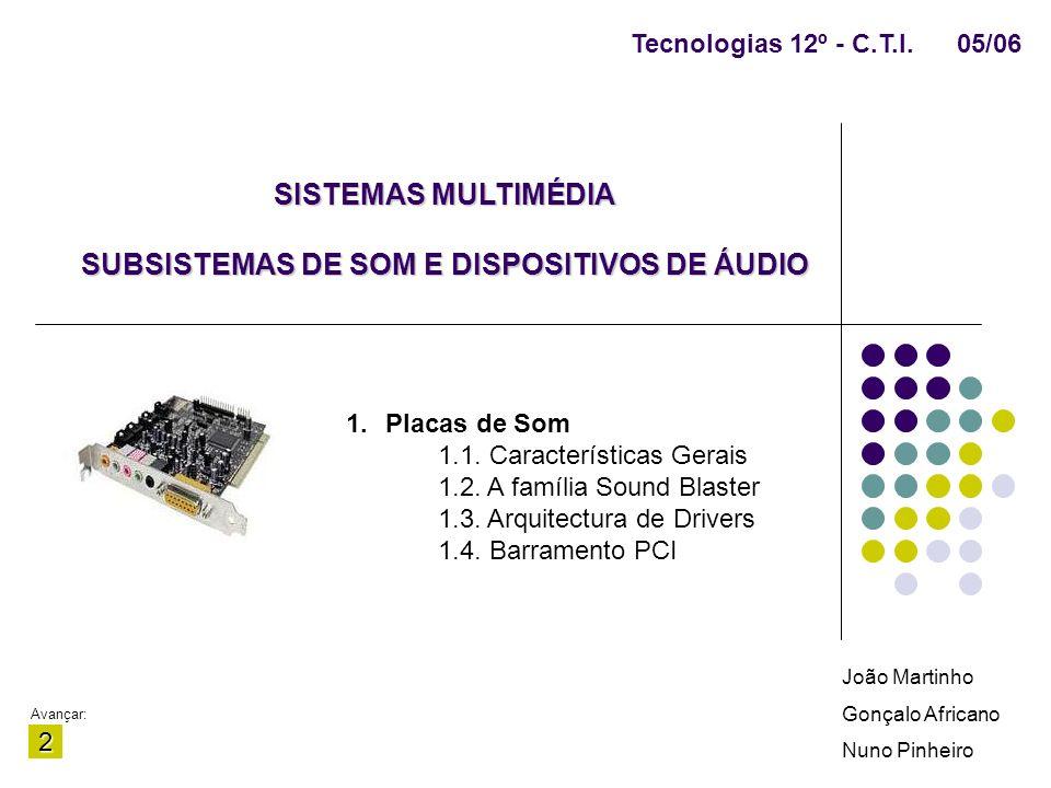SISTEMAS MULTIMÉDIA SUBSISTEMAS DE SOM E DISPOSITIVOS DE ÁUDIO 1.Placas de Som 1.1. Características Gerais 1.2. A família Sound Blaster 1.3. Arquitect