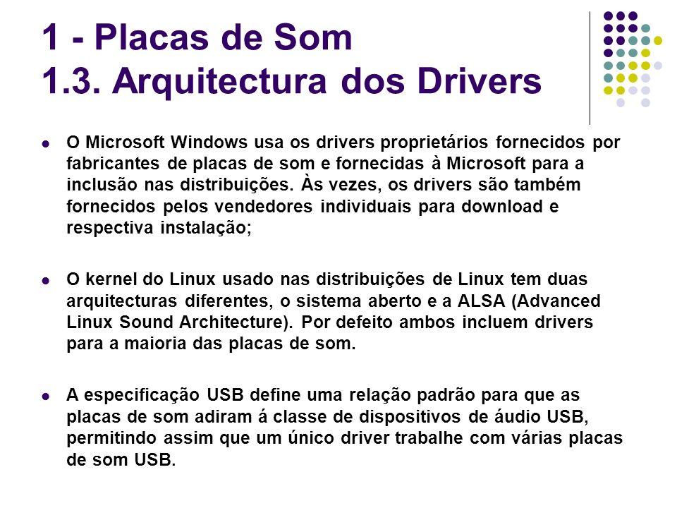 O Microsoft Windows usa os drivers proprietários fornecidos por fabricantes de placas de som e fornecidas à Microsoft para a inclusão nas distribuiçõe