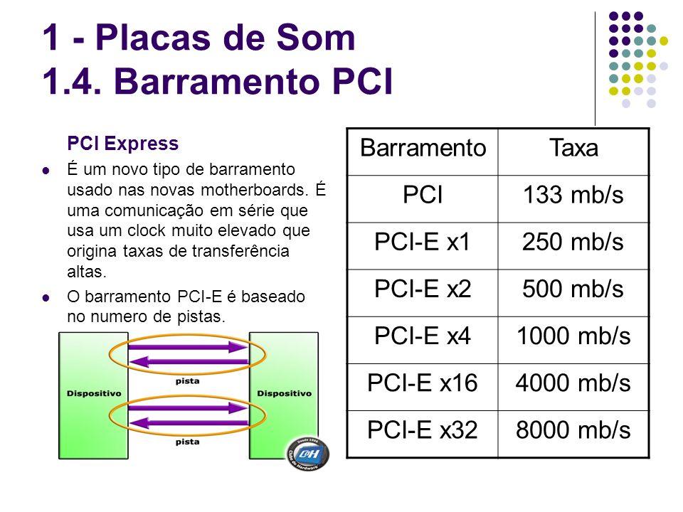 PCI Express É um novo tipo de barramento usado nas novas motherboards. É uma comunicação em série que usa um clock muito elevado que origina taxas de