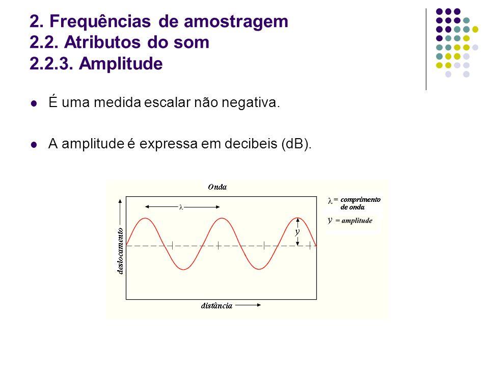 2. Frequências de amostragem 2.2. Atributos do som 2.2.3. Amplitude É uma medida escalar não negativa. A amplitude é expressa em decibeis (dB).