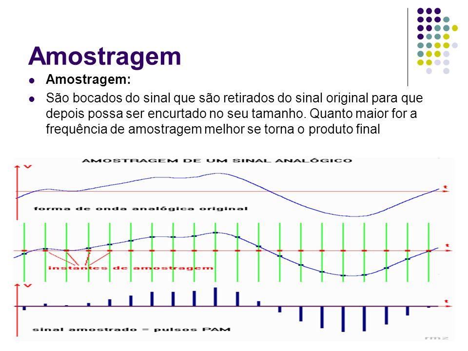 Amostragem Amostragem: São bocados do sinal que são retirados do sinal original para que depois possa ser encurtado no seu tamanho. Quanto maior for a