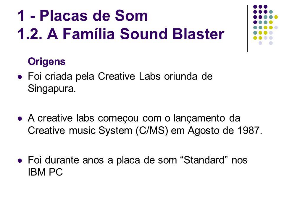 Origens Foi criada pela Creative Labs oriunda de Singapura. A creative labs começou com o lançamento da Creative music System (C/MS) em Agosto de 1987