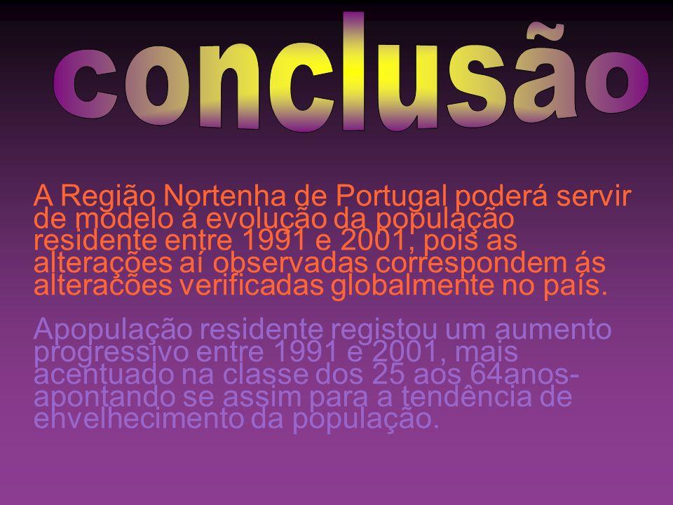 A Região Nortenha de Portugal poderá servir de modelo á evolução da população residente entre 1991 e 2001, pois as alterações aí observadas correspond