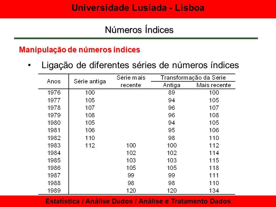 Universidade Lusíada - Lisboa Estatística / Análise Dados / Análise e Tratamento Dados Números Índices Manipulação de números índices Ligação de difer
