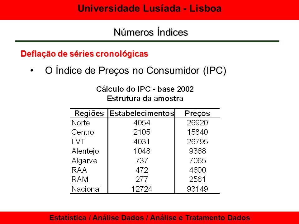 Universidade Lusíada - Lisboa Estatística / Análise Dados / Análise e Tratamento Dados Números Índices Deflação de séries cronológicas O Índice de Pre