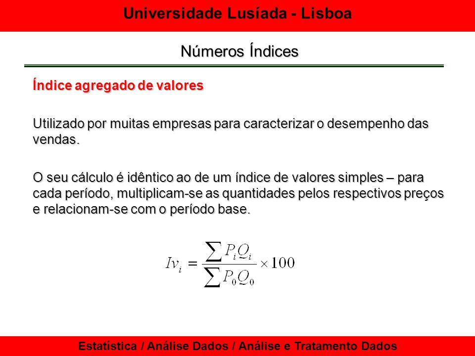 Universidade Lusíada - Lisboa Estatística / Análise Dados / Análise e Tratamento Dados Números Índices Índice agregado de valores Utilizado por muitas