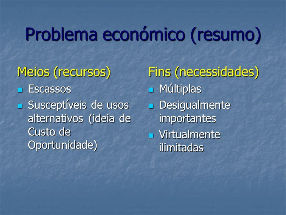 Problema económico (resumo) Meios (recursos) Escassos Escassos Susceptíveis de usos alternativos (ideia de Custo de Oportunidade) Susceptíveis de usos