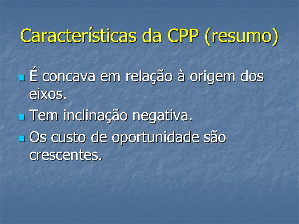 Características da CPP (resumo) É concava em relação à origem dos eixos. É concava em relação à origem dos eixos. Tem inclinação negativa. Tem inclina