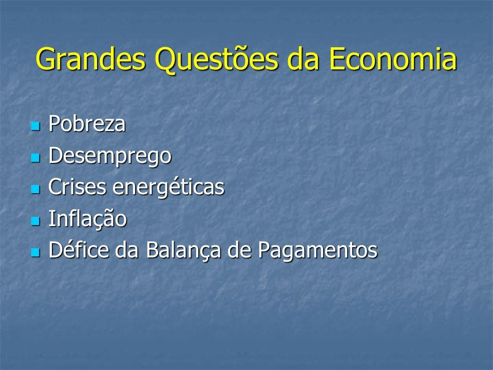 Grandes Questões da Economia Pobreza Pobreza Desemprego Desemprego Crises energéticas Crises energéticas Inflação Inflação Défice da Balança de Pagame