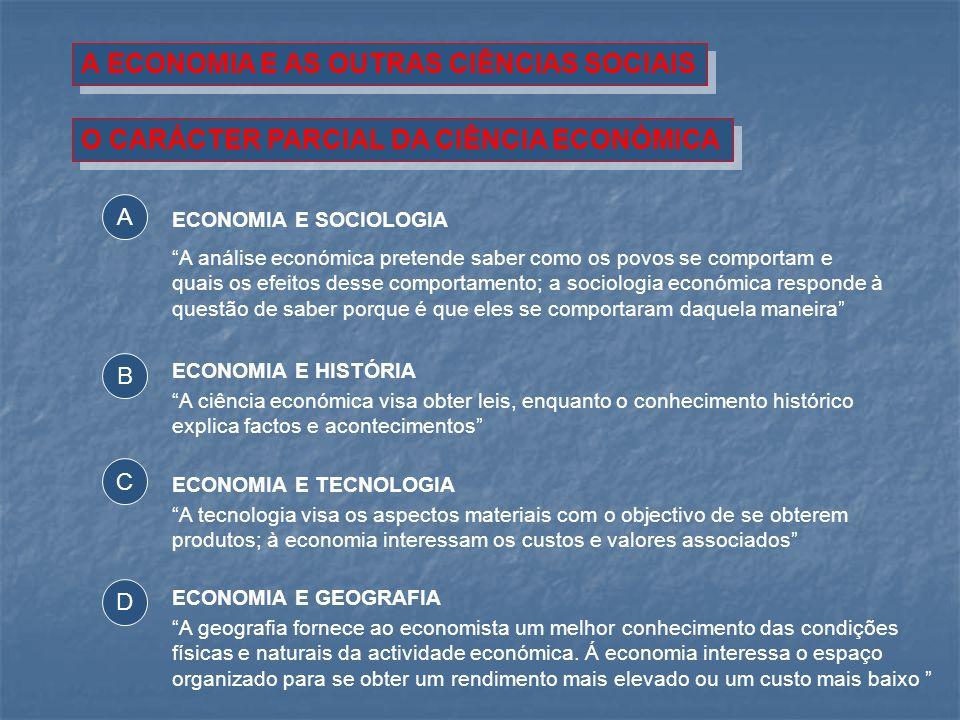 A ECONOMIA E AS OUTRAS CIÊNCIAS SOCIAIS ECONOMIA E SOCIOLOGIA O CARÁCTER PARCIAL DA CIÊNCIA ECONÓMICA A A análise económica pretende saber como os pov