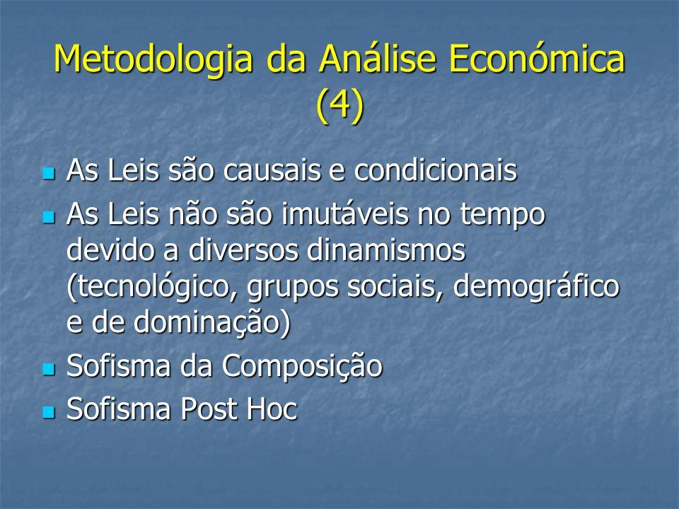 Metodologia da Análise Económica (4) As Leis são causais e condicionais As Leis são causais e condicionais As Leis não são imutáveis no tempo devido a