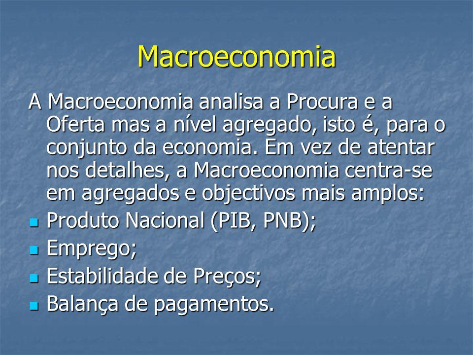 Macroeconomia A Macroeconomia analisa a Procura e a Oferta mas a nível agregado, isto é, para o conjunto da economia. Em vez de atentar nos detalhes,