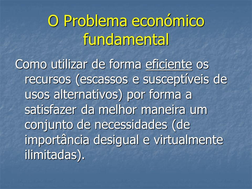 O Problema económico fundamental Como utilizar de forma eficiente os recursos (escassos e susceptíveis de usos alternativos) por forma a satisfazer da