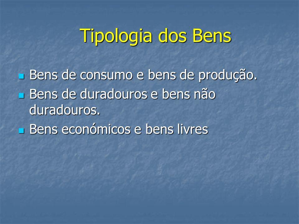 Tipologia dos Bens Tipologia dos Bens Bens de consumo e bens de produção. Bens de consumo e bens de produção. Bens de duradouros e bens não duradouros