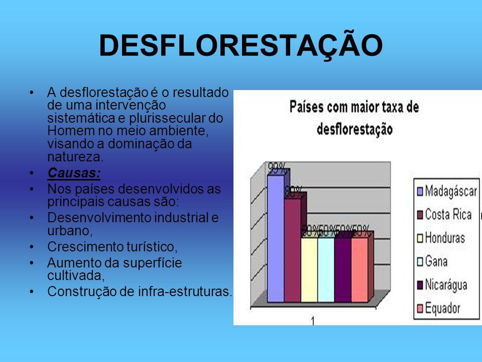 DESFLORESTAÇÃO A desflorestação é o resultado de uma intervenção sistemática e plurissecular do Homem no meio ambiente, visando a dominação da natureza.