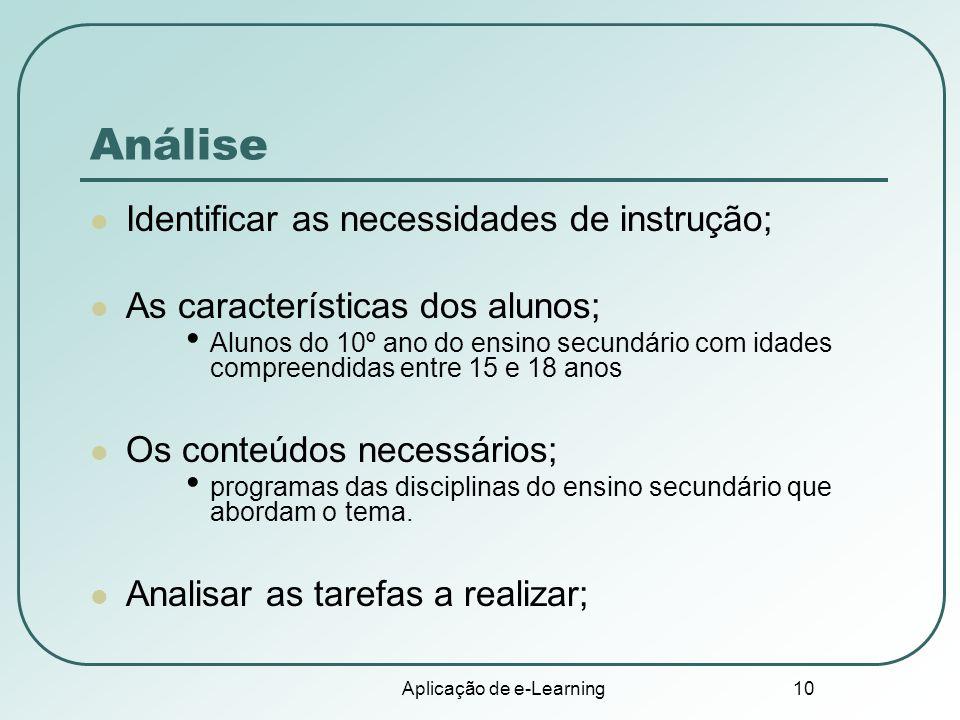 Aplicação de e-Learning 10 Análise Identificar as necessidades de instrução; As características dos alunos; Alunos do 10º ano do ensino secundário com
