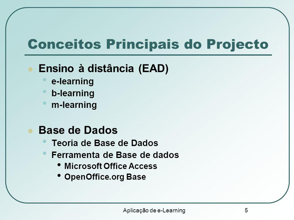 Aplicação de e-Learning 6 Modelos de Planeamento e Desenvolvimento de e-cursos Modelo de Kemp, Morrison e Ross Modelo ADDIE Modelo R2D2 Modelo de Smith e Ragan