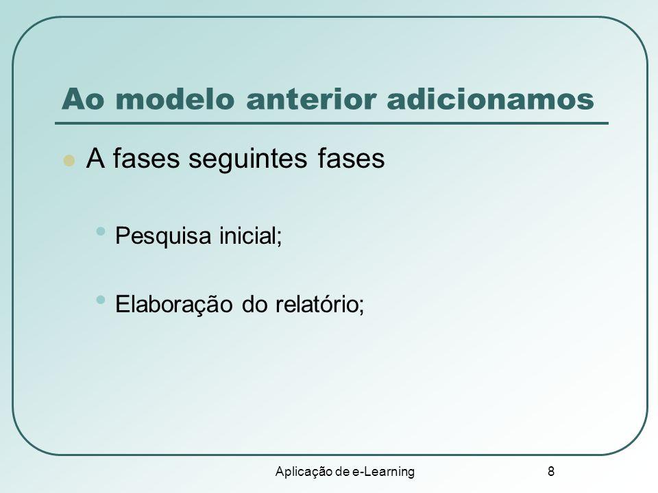Aplicação de e-Learning 8 Ao modelo anterior adicionamos A fases seguintes fases Pesquisa inicial; Elaboração do relatório;