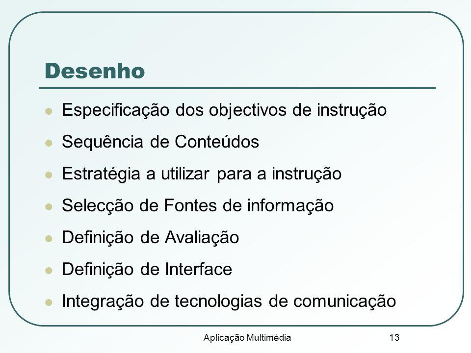 Aplicação Multimédia 13 Desenho Especificação dos objectivos de instrução Sequência de Conteúdos Estratégia a utilizar para a instrução Selecção de Fontes de informação Definição de Avaliação Definição de Interface Integração de tecnologias de comunicação