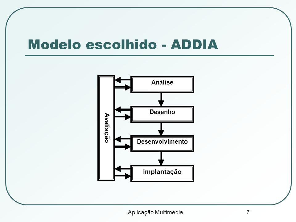 Aplicação Multimédia 7 Modelo escolhido - ADDIA Análise Desenho Desenvolvimento Implantação Avaliação