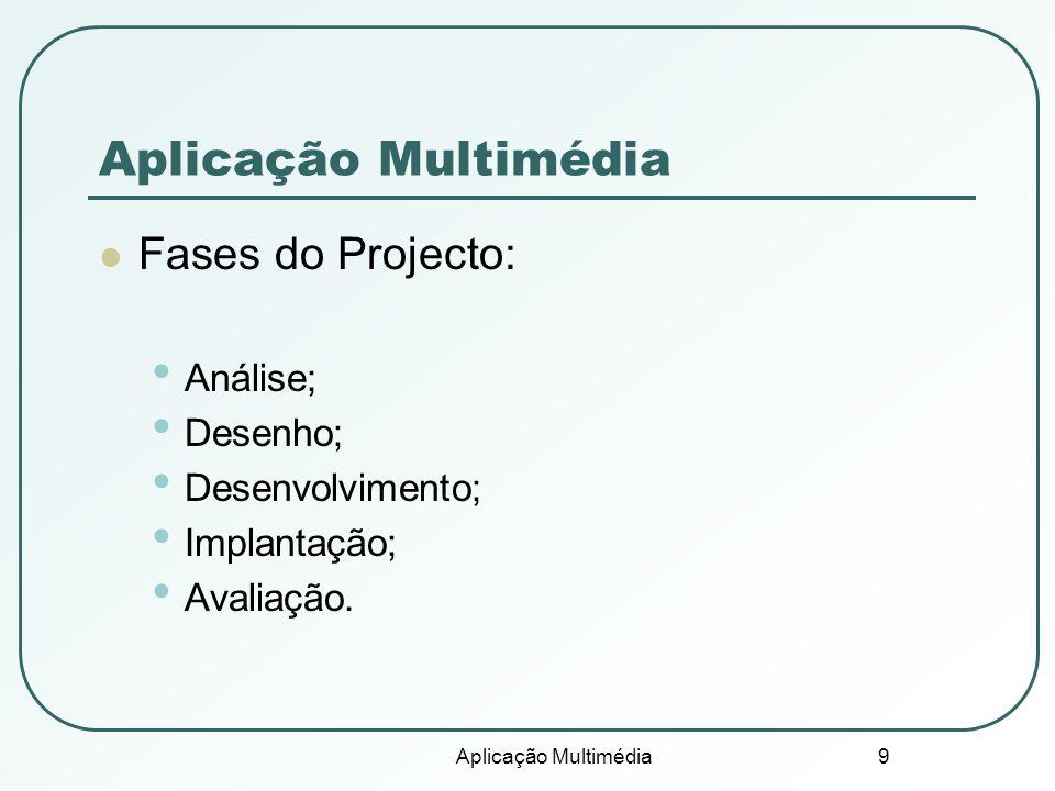 Aplicação Multimédia 9 Fases do Projecto: Análise; Desenho; Desenvolvimento; Implantação; Avaliação.