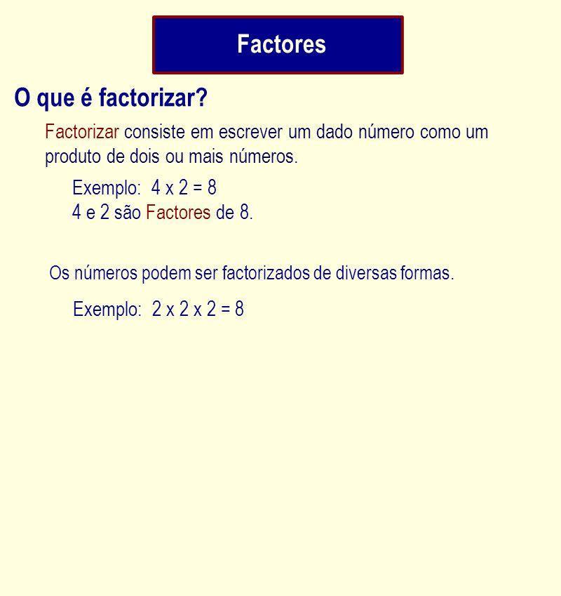 Factorizar consiste em escrever um dado número como um produto de dois ou mais números. O que é factorizar? Exemplo: 4 x 2 = 8 4 e 2 são Factores de 8