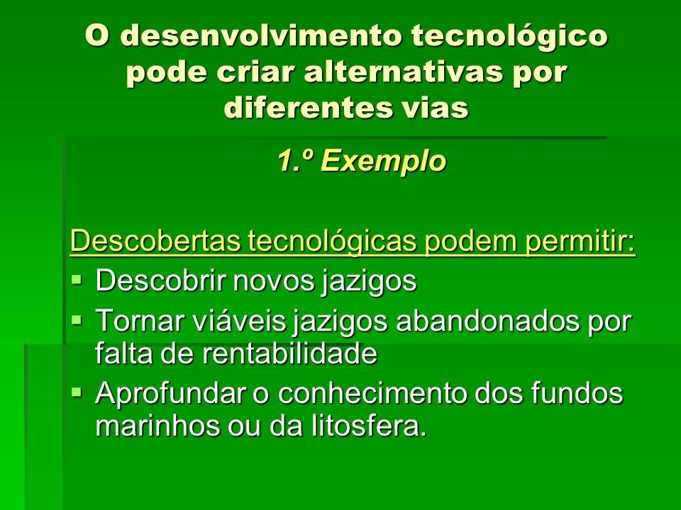 O desenvolvimento tecnológico pode criar alternativas por diferentes vias 1.º Exemplo Descobertas tecnológicas podem permitir: Descobrir novos jazigos