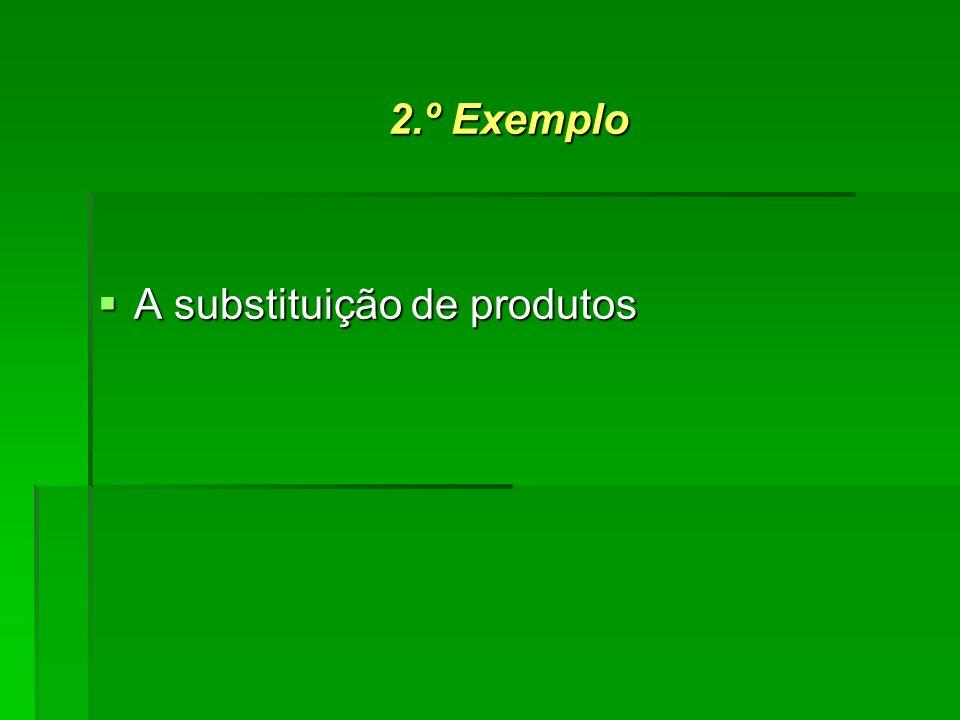 2.º Exemplo A substituição de produtos A substituição de produtos