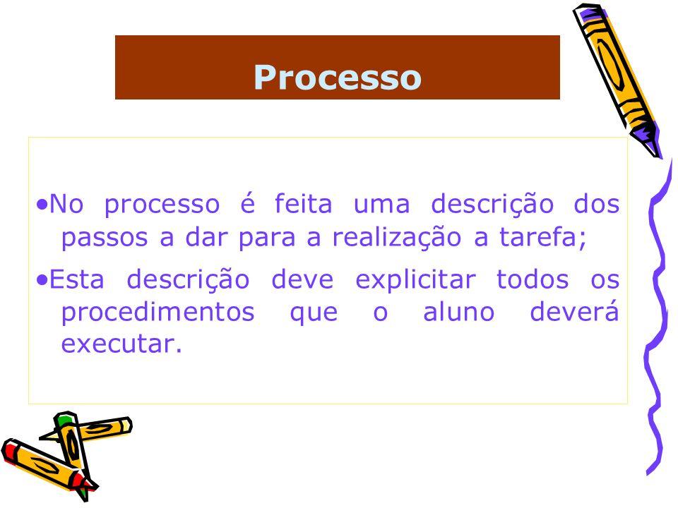 Processo No processo é feita uma descrição dos passos a dar para a realização a tarefa; Esta descrição deve explicitar todos os procedimentos que o al