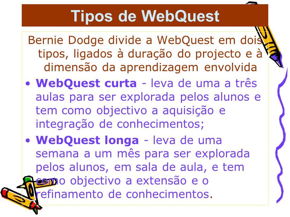 Tipos de WebQuest Bernie Dodge divide a WebQuest em dois tipos, ligados à duração do projecto e à dimensão da aprendizagem envolvida WebQuest curta -
