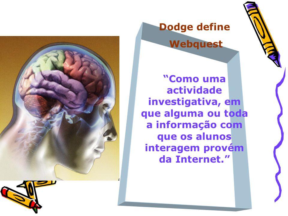 Dodge define Webquest Como uma actividade investigativa, em que alguma ou toda a informação com que os alunos interagem provém da Internet.