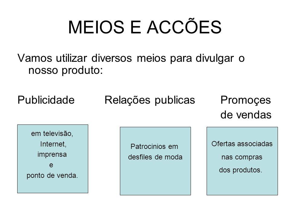 MEIOS E ACCÕES Vamos utilizar diversos meios para divulgar o nosso produto: PublicidadeRelações publicasPromoçes de vendas em televisão, Internet, imprensa e ponto de venda.