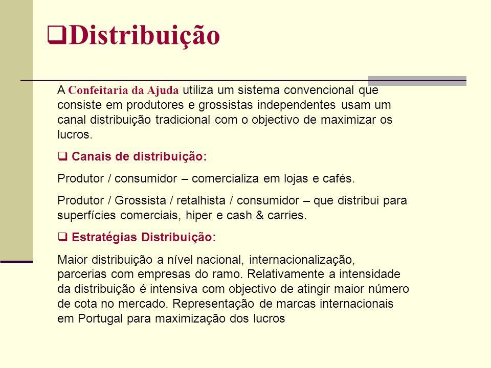 Distribuição A Confeitaria da Ajuda utiliza um sistema convencional que consiste em produtores e grossistas independentes usam um canal distribuição tradicional com o objectivo de maximizar os lucros.