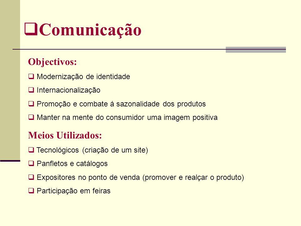 Comunicação Objectivos: Modernização de identidade Internacionalização Promoção e combate á sazonalidade dos produtos Manter na mente do consumidor uma imagem positiva Meios Utilizados: Tecnológicos (criação de um site) Panfletos e catálogos Expositores no ponto de venda (promover e realçar o produto) Participação em feiras