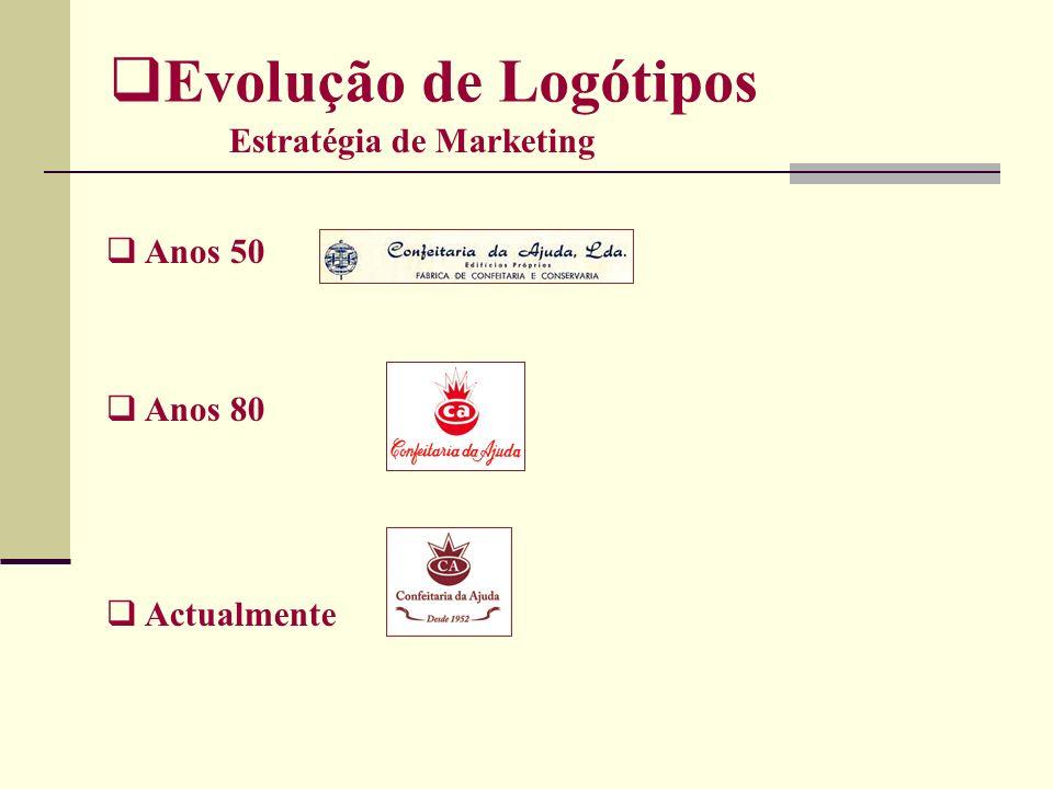 Evolução de Logótipos Estratégia de Marketing Anos 50 Anos 80 Actualmente