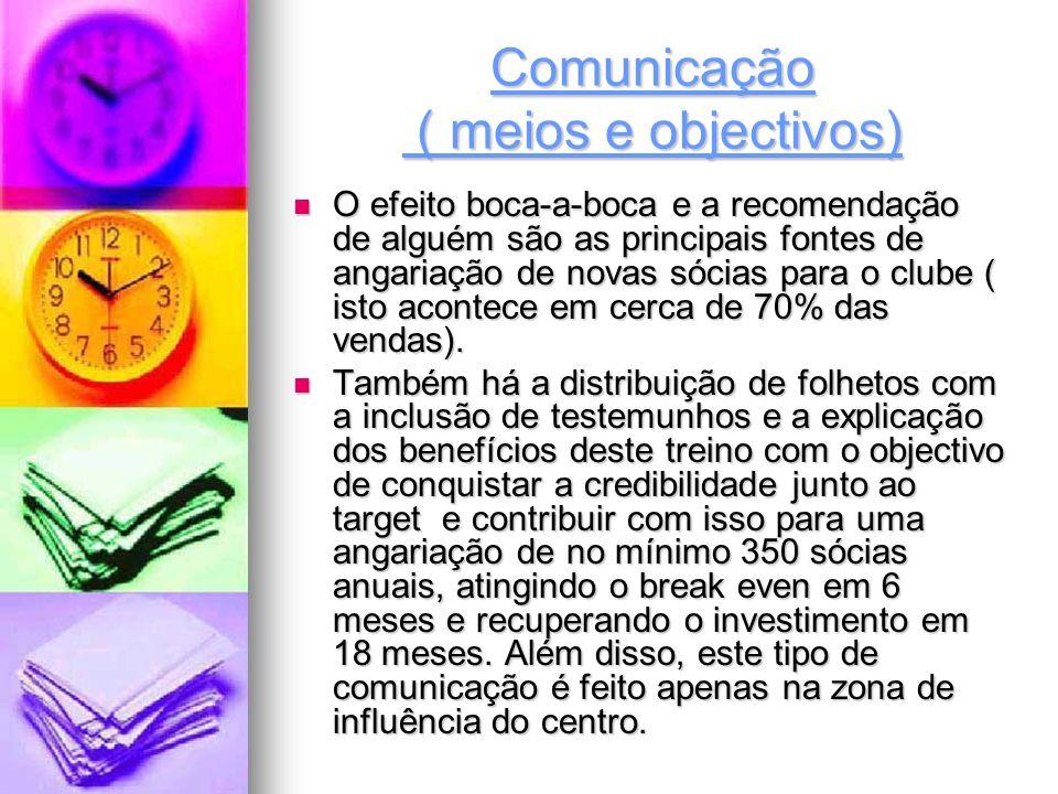 Comunicação ( meios e objectivos) O efeito boca-a-boca e a recomendação de alguém são as principais fontes de angariação de novas sócias para o clube