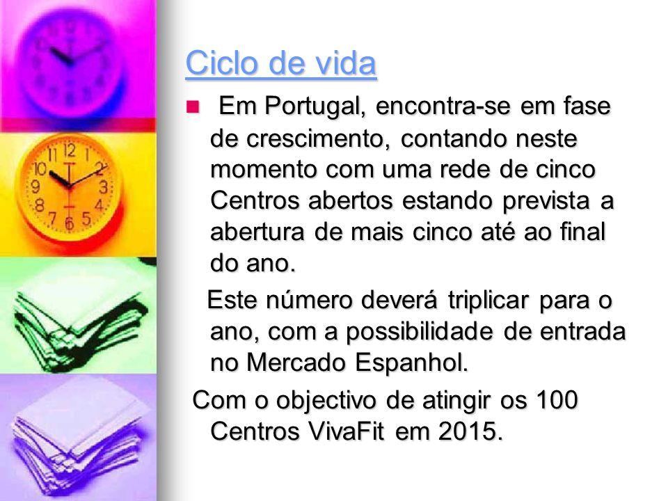 Ciclo de vida Em Portugal, encontra-se em fase de crescimento, contando neste momento com uma rede de cinco Centros abertos estando prevista a abertur