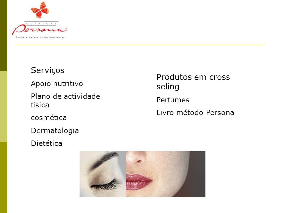 Serviços Apoio nutritivo Plano de actividade física cosmética Dermatologia Dietética Produtos em cross seling Perfumes Livro método Persona
