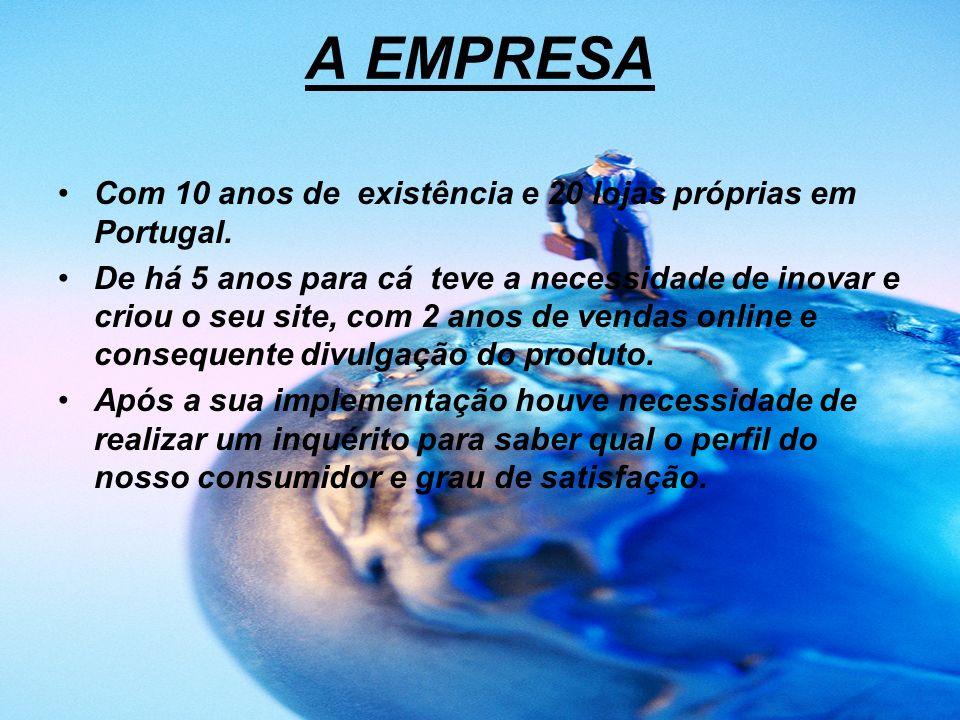 A EMPRESA Com 10 anos de existência e 20 lojas próprias em Portugal. De há 5 anos para cá teve a necessidade de inovar e criou o seu site, com 2 anos