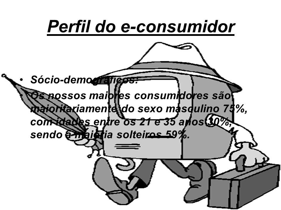Perfil do e-consumidor Geográfico e Psicográficos De nacionalidade portuguesa 66%, da região de Lisboa 43%.